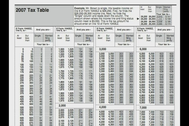 1040ez tax table tips for 1040 tax table for 2008