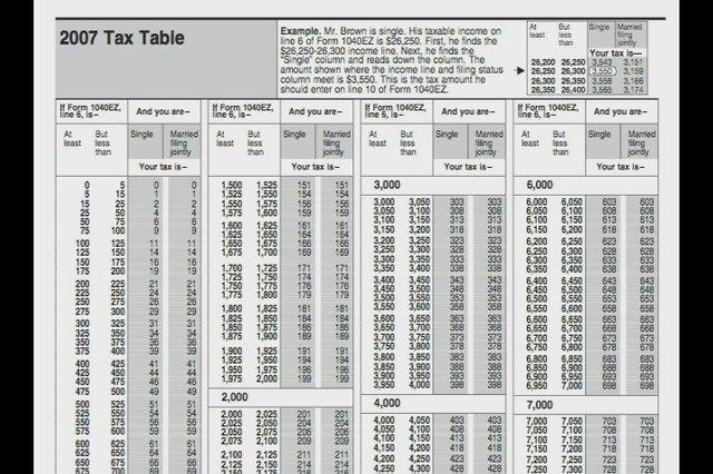 1040ez Tax Table Tips Sapling Com