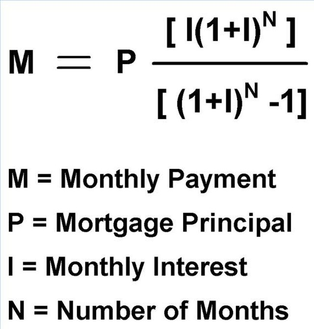 How to Calculate Loan Costs | Sapling.com