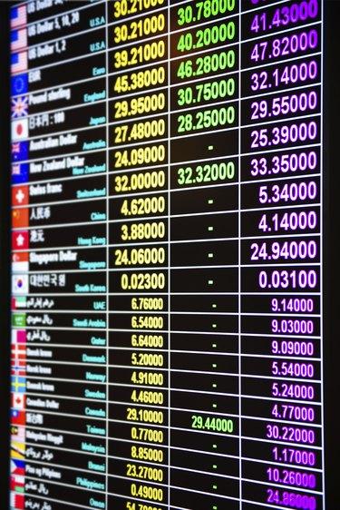 Exchange Rate on Display