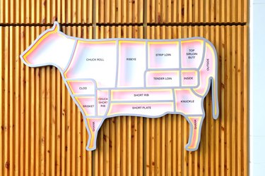 Meat map sculpture of beef cow