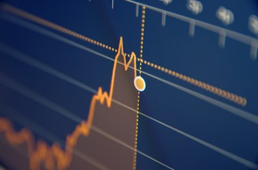 How to Close a Brokerage Account                 Stock market chart