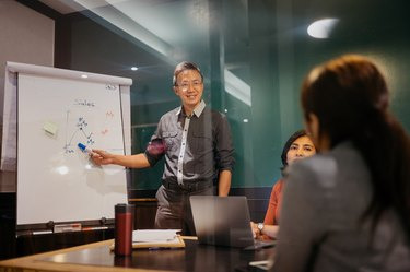 Asian businessman giving presentation in board room