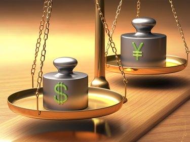 Dollar x Yen