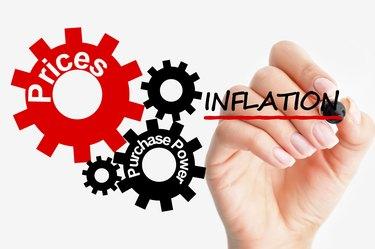 Adjust inflation concept