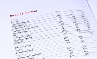 group income statement