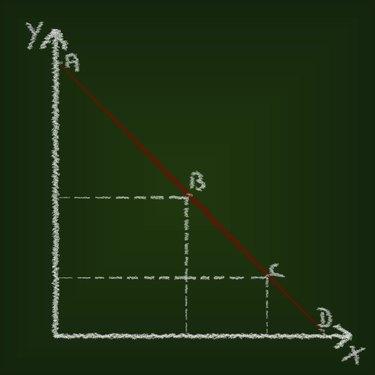 Demand curve, economics education concept