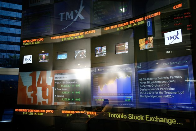 How to Buy Stock on TSX