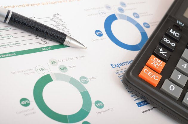 Six Steps of the Accounting Process'Calculator, pen and graph'