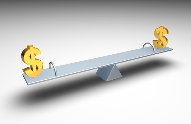 How to Calculate Loss Ratio                            Balance