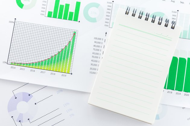 How to Calculate the Rate of Return With a FormulaGraphs and notebook.