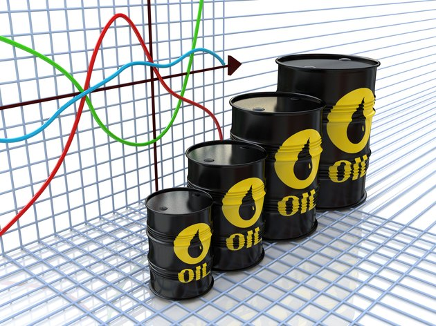 How to Track the Price of Crude Oil