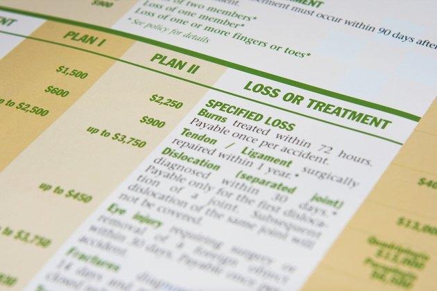 Health Insurance Form Benefits
