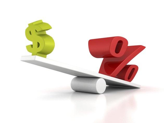 percent and dollar symbols on balance