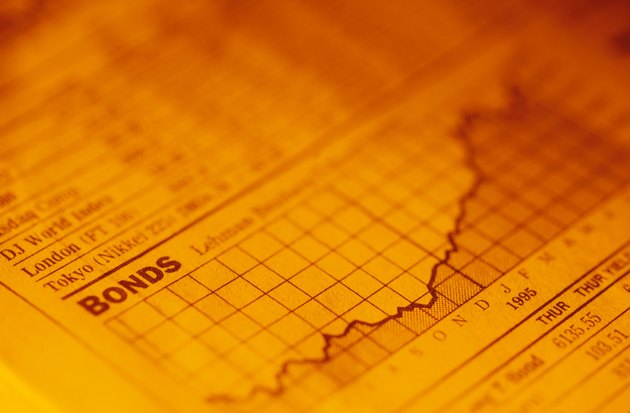 Stock Market Page