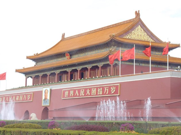 Sights of Beijing