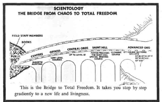 scientology bridge from chaos to freedom