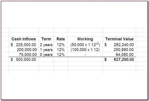 ABC investment cash flows.