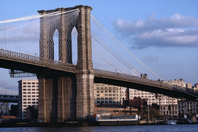 Cheapest Place To Live In New York